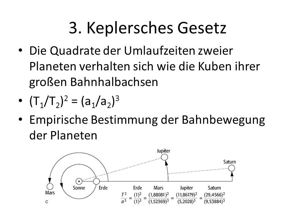 3. Keplersches Gesetz Die Quadrate der Umlaufzeiten zweier Planeten verhalten sich wie die Kuben ihrer großen Bahnhalbachsen (T 1 /T 2 ) 2 = (a 1 /a 2