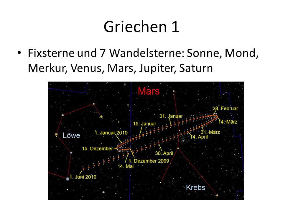 Griechen 2 Fixsterne haften an einer Kugel Erde ist eine Scheibe Thales von Milet (~600 v.Chr.): Mond wird von der Sonne beleuchtet, Erde ist rund (Scheibe) - Erklärung der Finsternisse; - Vorhersage Sonnenfinsternis 585 v.Chr.
