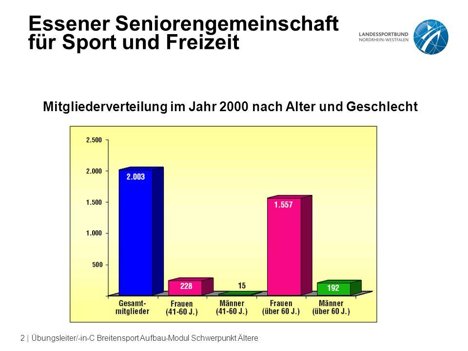 2 | Übungsleiter/-in-C Breitensport Aufbau-Modul Schwerpunkt Ältere Mitgliederverteilung im Jahr 2000 nach Alter und Geschlecht Essener Seniorengemeinschaft für Sport und Freizeit