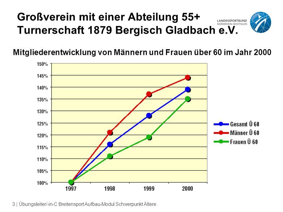 3 | Übungsleiter/-in-C Breitensport Aufbau-Modul Schwerpunkt Ältere Großverein mit einer Abteilung 55+ Turnerschaft 1879 Bergisch Gladbach e.V.