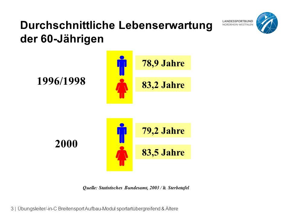 3 | Übungsleiter/-in-C Breitensport Aufbau-Modul sportartübergreifend & Ältere Durchschnittliche Lebenserwartung der 60-Jährigen Quelle: Statistisches Bundesamt, 2003 / lt.