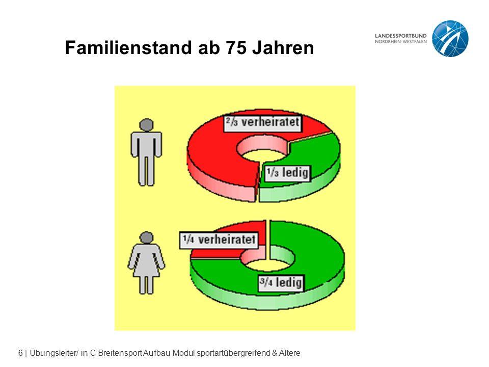 6 | Übungsleiter/-in-C Breitensport Aufbau-Modul sportartübergreifend & Ältere Familienstand ab 75 Jahren
