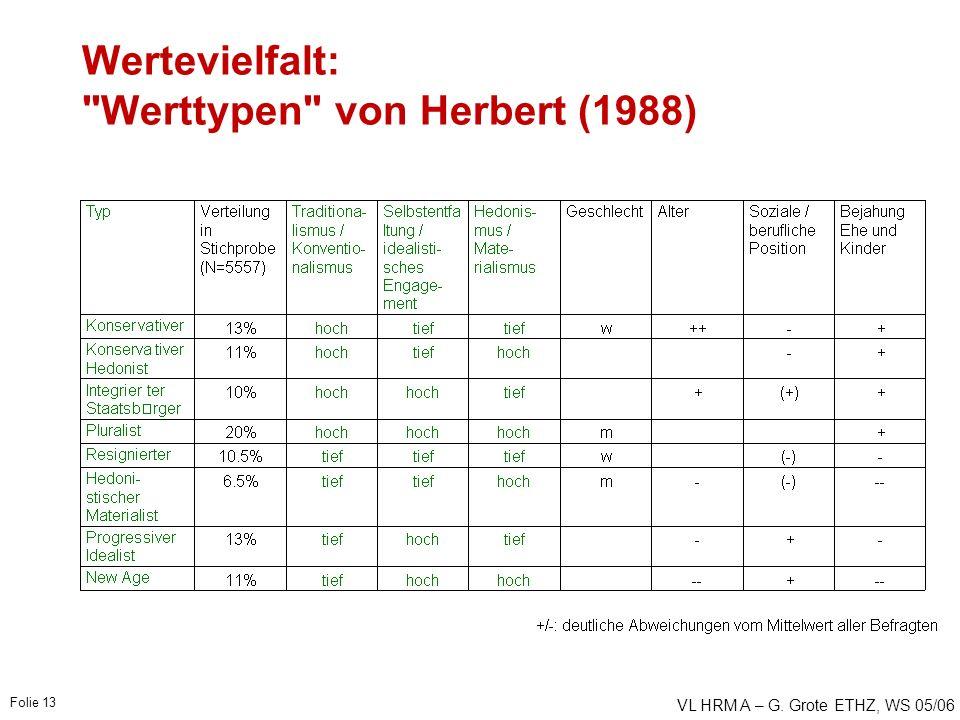 VL HRM A – G. Grote ETHZ, WS 05/06 Folie 13 Wertevielfalt: Werttypen von Herbert (1988)