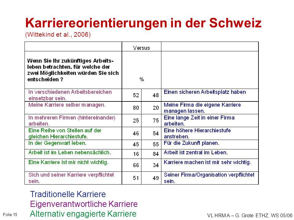 VL HRM A – G. Grote ETHZ, WS 05/06 Folie 15 Karriereorientierungen in der Schweiz (Wittekind et al., 2006) Traditionelle Karriere Eigenverantwortliche