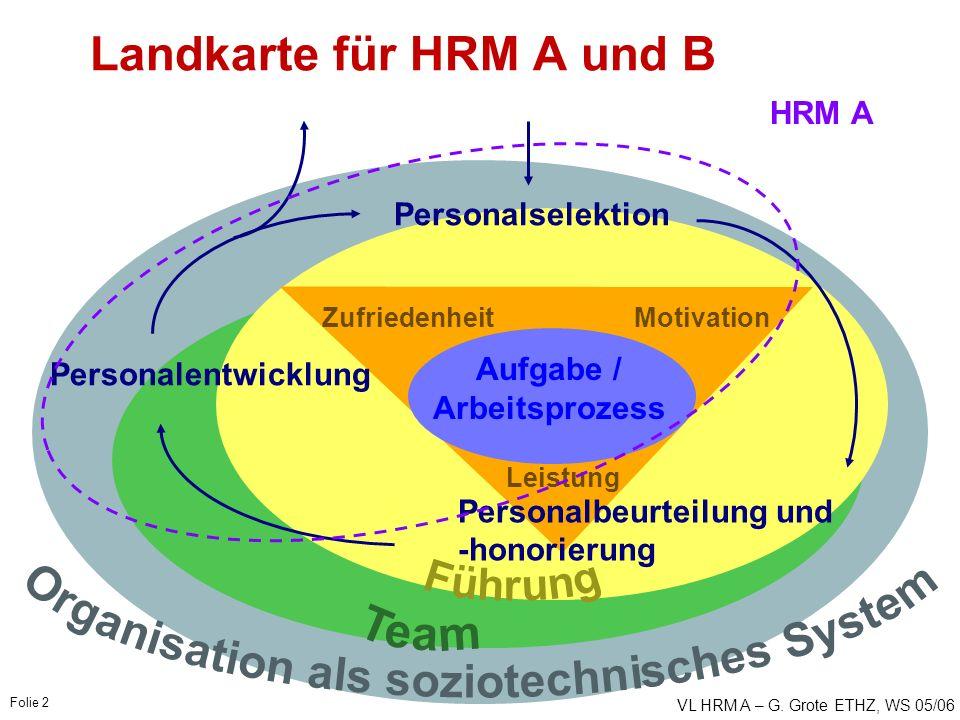 VL HRM A – G. Grote ETHZ, WS 05/06 Folie 2 Landkarte für HRM A und B MotivationZufriedenheit Leistung Personalselektion Personalbeurteilung und -honor