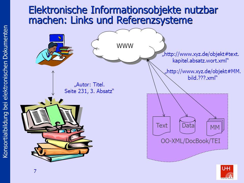 """Konsortialbildung bei elektronischen Dokumenten 7 Data MM Text OO-XML/DocBook/TEI Elektronische Informationsobjekte nutzbar machen: Links und Referenzsysteme """"Autor: Titel."""
