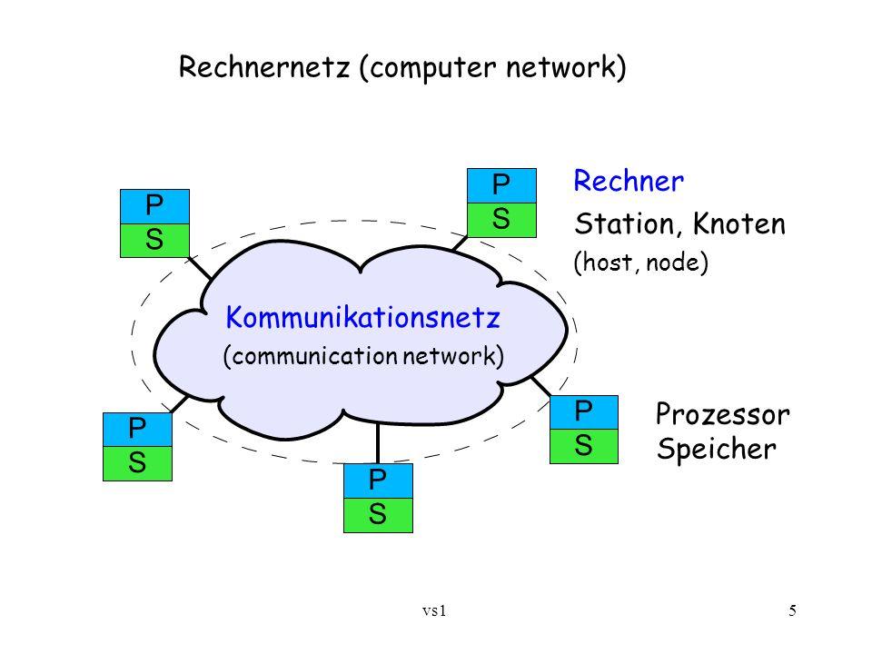 vs1 6 1.1 Wozu verteilte Systeme .