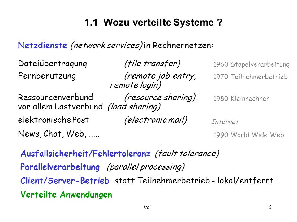 vs1 6 1.1 Wozu verteilte Systeme ? Netzdienste (network services) in Rechnernetzen: Dateiübertragung (file transfer) Fernbenutzung (remote job entry,
