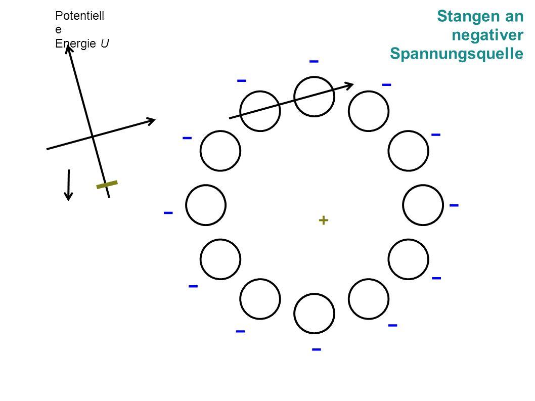 − − − − − − − − − − − − Potentiell e Energie U Stangen an negativer Spannungsquelle