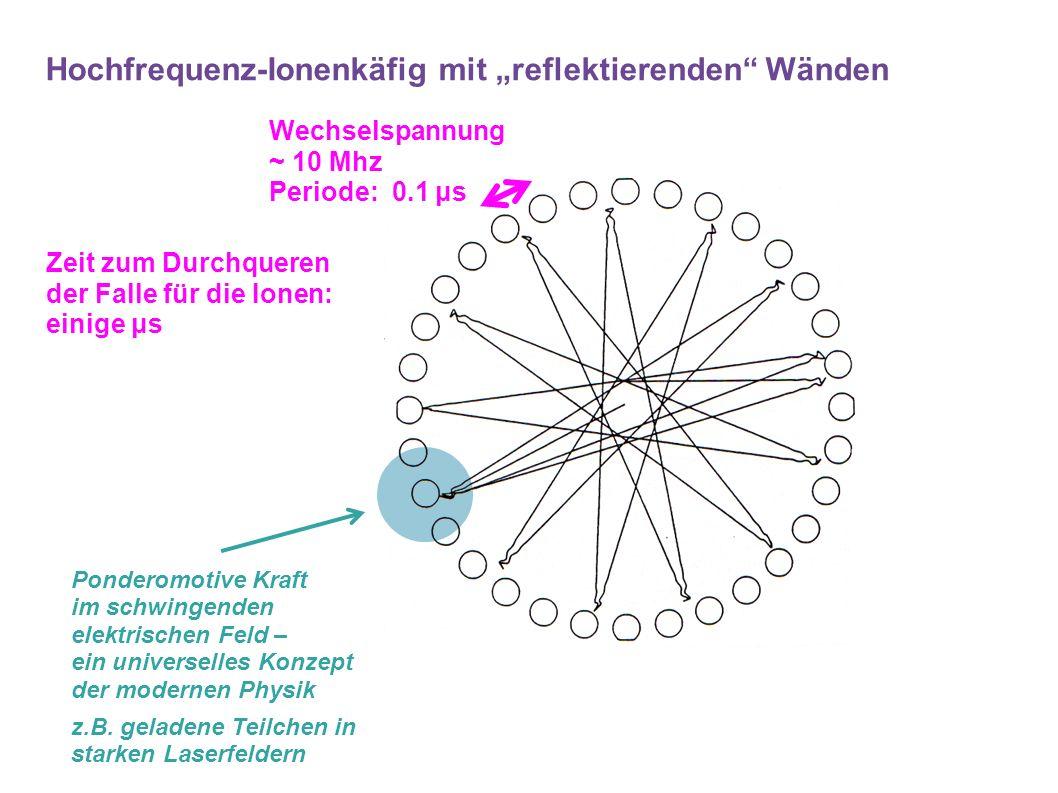 Ponderomotive Kraft im schwingenden elektrischen Feld – ein universelles Konzept der modernen Physik z.B.
