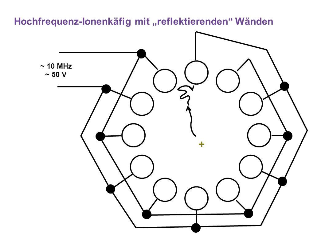 """~ 10 MHz ~ 50 V Hochfrequenz-Ionenkäfig mit """"reflektierenden"""" Wänden"""