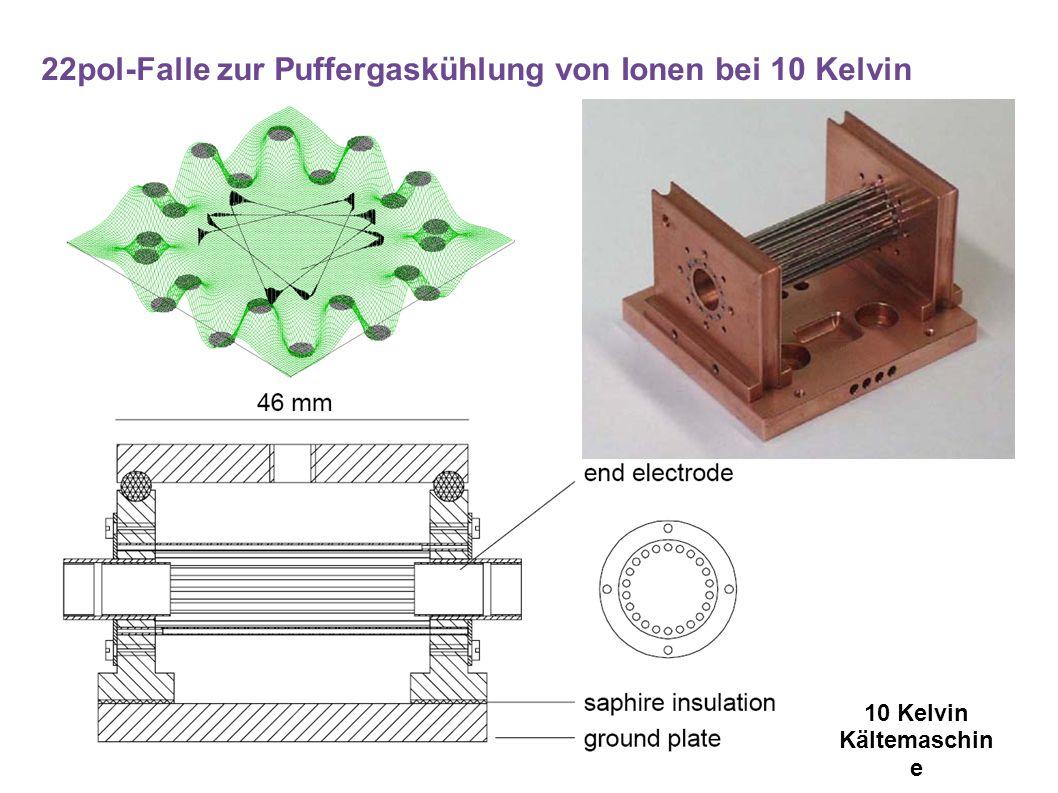 22pol-Falle zur Puffergaskühlung von Ionen bei 10 Kelvin 10 Kelvin Kältemaschin e