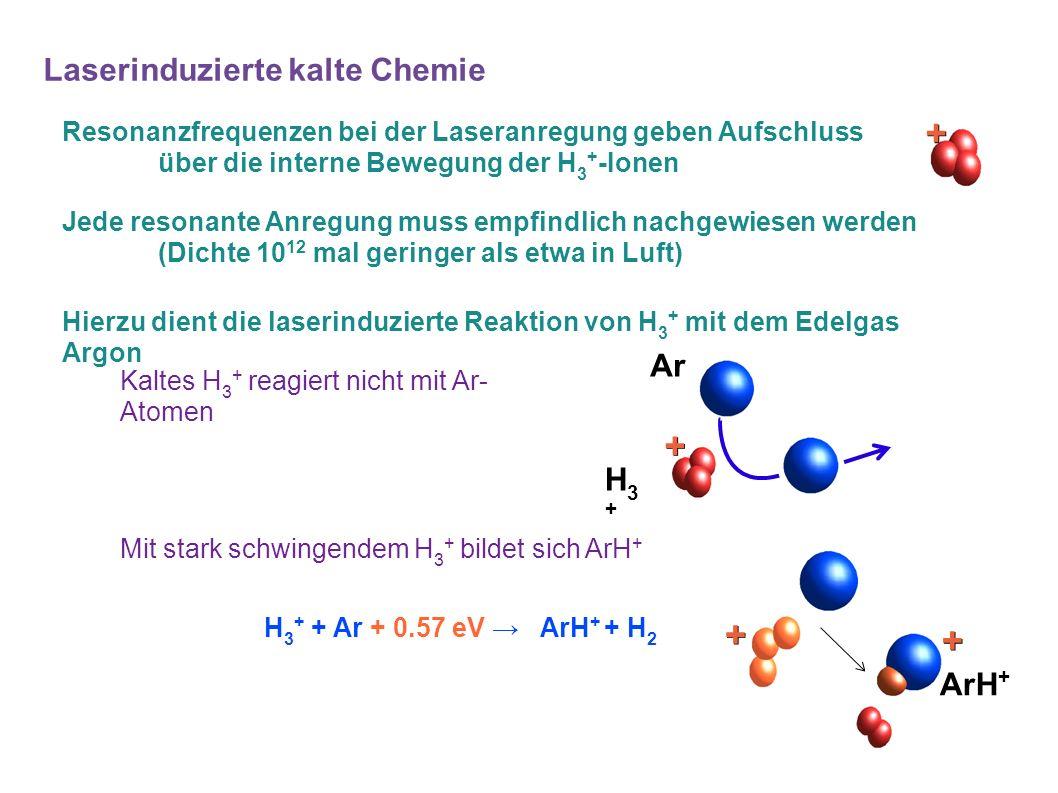 Laserinduzierte kalte Chemie+ H 3 + + Ar + 0.57 eV → ArH + + H 2 + ArH + Mit stark schwingendem H 3 + bildet sich ArH + Resonanzfrequenzen bei der Laseranregung geben Aufschluss über die interne Bewegung der H 3 + -Ionen Jede resonante Anregung muss empfindlich nachgewiesen werden (Dichte 10 12 mal geringer als etwa in Luft) Hierzu dient die laserinduzierte Reaktion von H 3 + mit dem Edelgas Argon Ar+ H3+H3+ Kaltes H 3 + reagiert nicht mit Ar- Atomen +