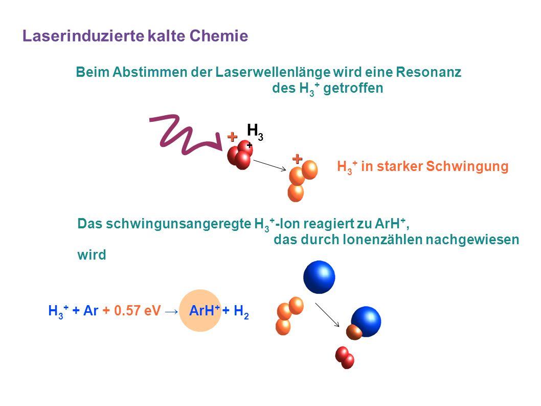 Laserinduzierte kalte Chemie H 3 + in starker Schwingung + + H3+H3+ H 3 + + Ar + 0.57 eV → ArH + + H 2 Beim Abstimmen der Laserwellenlänge wird eine Resonanz des H 3 + getroffen Das schwingunsangeregte H 3 + -Ion reagiert zu ArH +, das durch Ionenzählen nachgewiesen wird