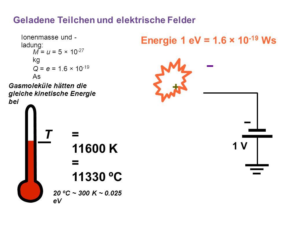 + T= 11600 K = 11330 ºC Gasmoleküle hätten die gleiche kinetische Energie bei 20 ºC ~ 300 K ~ 0.025 eV − − 1 V Energie 1 eV = 1.6 × 10 -19 Ws Geladene Teilchen und elektrische Felder M = u = 5 × 10 -27 kg Q = e = 1.6 × 10 -19 As Ionenmasse und - ladung: