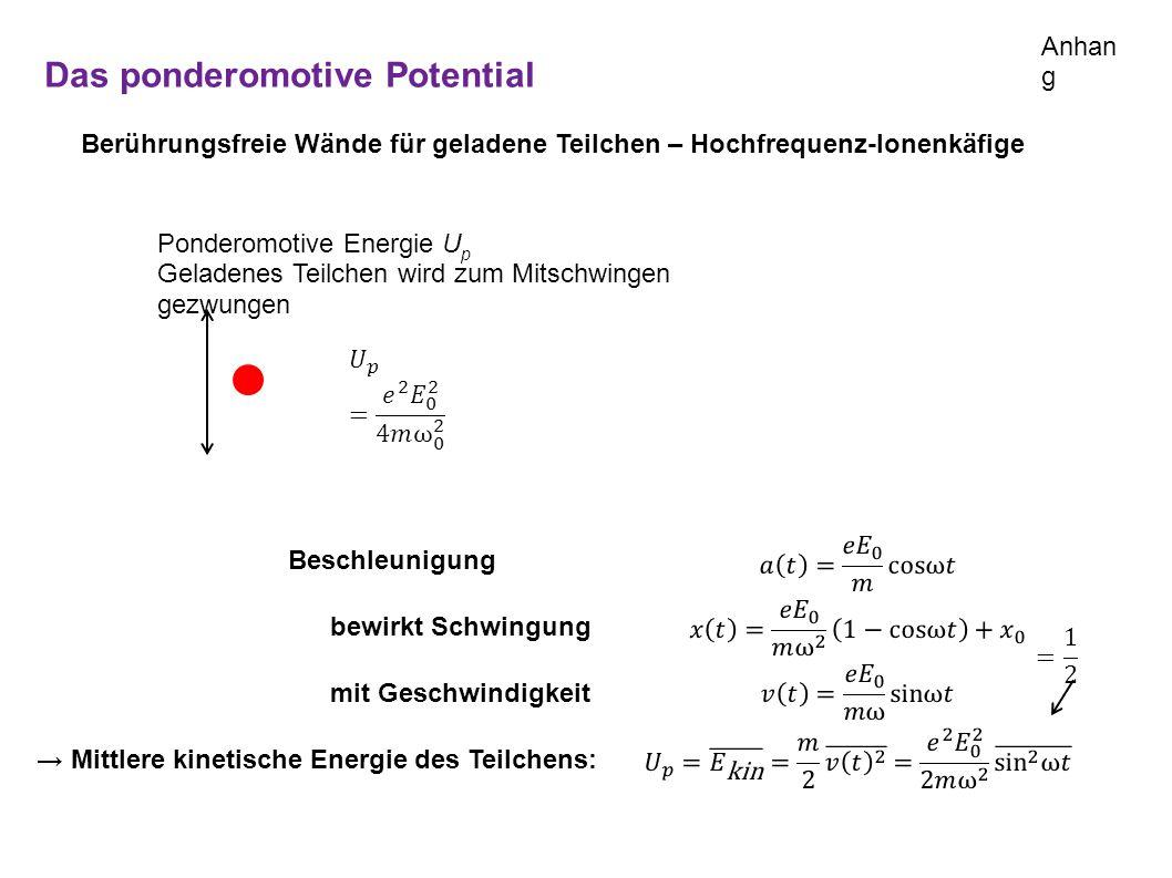 Berührungsfreie Wände für geladene Teilchen – Hochfrequenz-Ionenkäfige Ponderomotive Energie U p Geladenes Teilchen wird zum Mitschwingen gezwungen Beschleunigung bewirkt Schwingung mit Geschwindigkeit → Mittlere kinetische Energie des Teilchens: Das ponderomotive Potential Anhan g