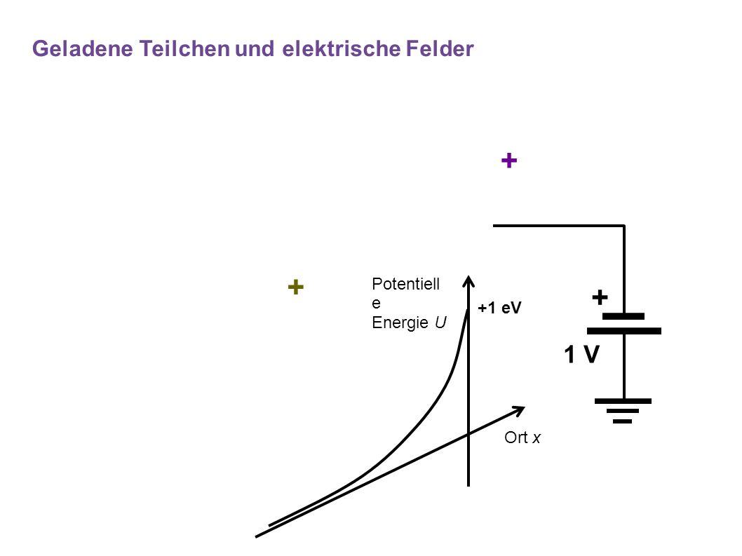 + + + 1 V Potentiell e Energie U Ort x +1 eV Geladene Teilchen und elektrische Felder