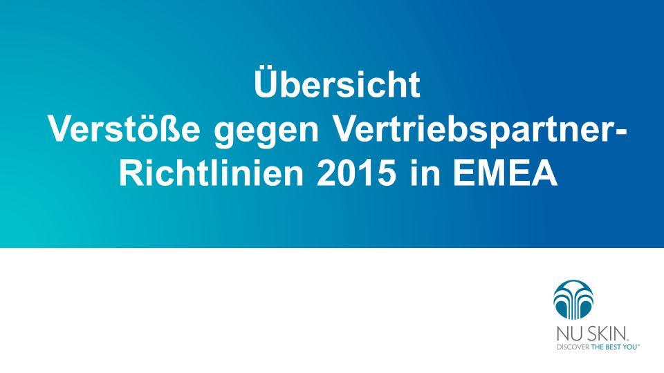 Übersicht Verstöße gegen Vertriebspartner- Richtlinien 2015 in EMEA