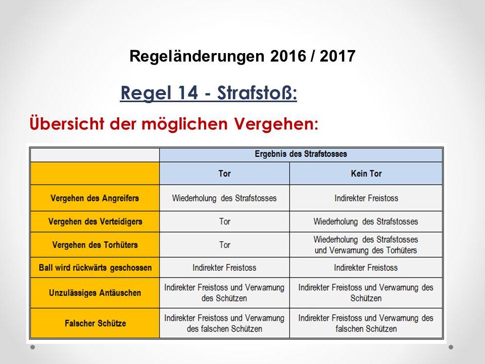 DFB Regeländerungen 2016 / 2017 Regel 14 - Strafstoß: Übersicht der möglichen Vergehen: