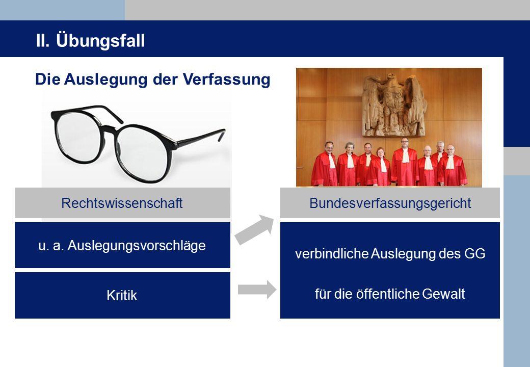 II. Übungsfall Die Auslegung der Verfassung Rechtswissenschaft u.