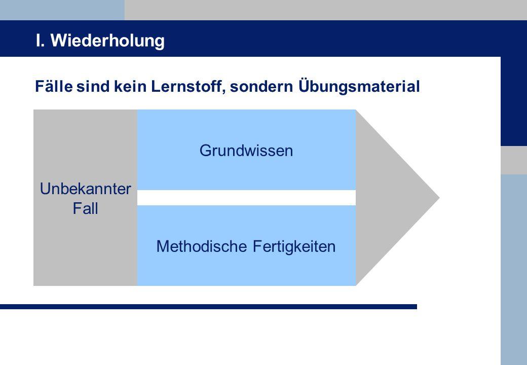 II. Übungsfall Die FKK- Demo