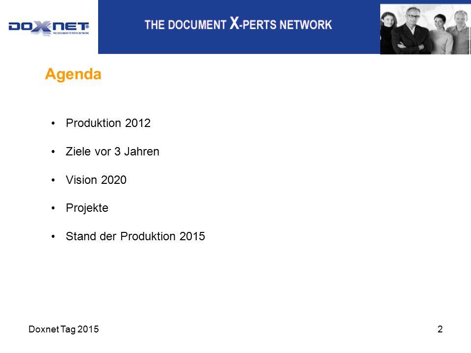 Produktion 2012 Ziele vor 3 Jahren Vision 2020 Projekte Stand der Produktion 2015 Doxnet Tag 20152 Agenda