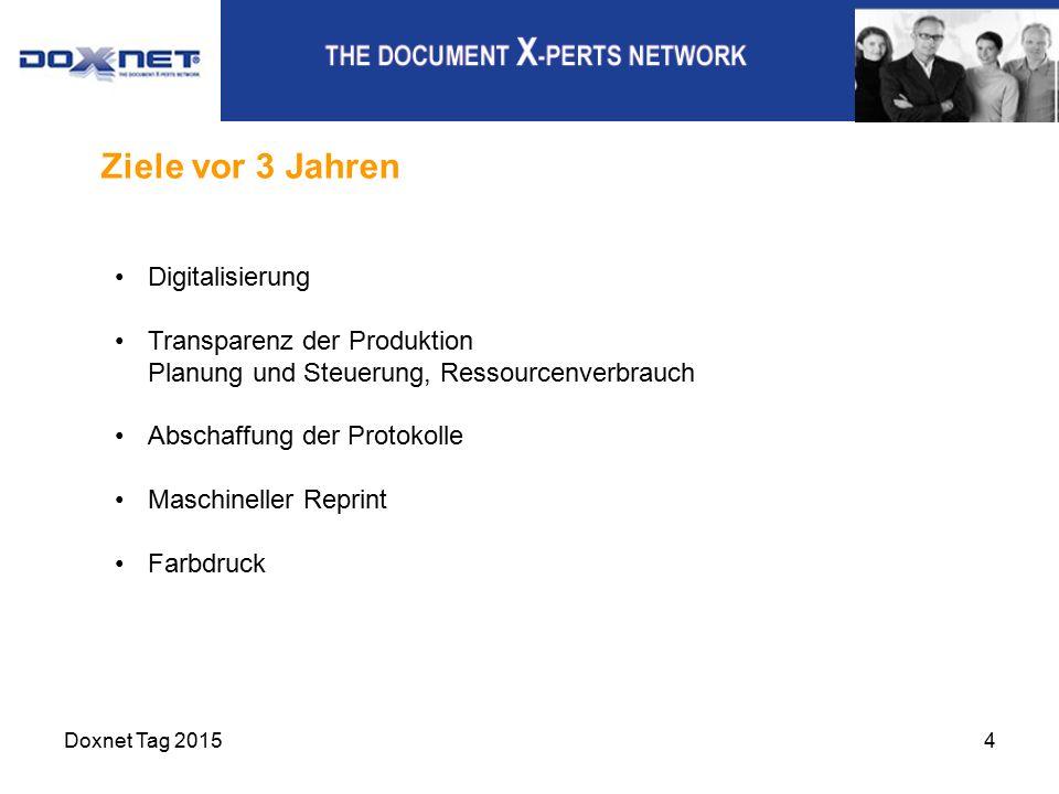 Digitalisierung Transparenz der Produktion Planung und Steuerung, Ressourcenverbrauch Abschaffung der Protokolle Maschineller Reprint Farbdruck Doxnet Tag 20154 Ziele vor 3 Jahren