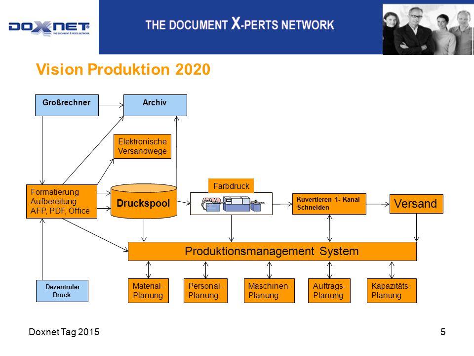 Doxnet Tag 20155 Vision Produktion 2020 Großrechner Dezentraler Druck Druckspool Archiv Kuvertieren 1- Kanal Schneiden Versand Produktionsmanagement S
