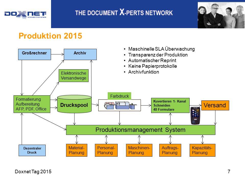 Doxnet Tag 20157 Produktion 2015 Großrechner Dezentraler Druck Druckspool Archiv Kuvertieren 1- Kanal Schneiden 48 Formulare Versand Produktionsmanage