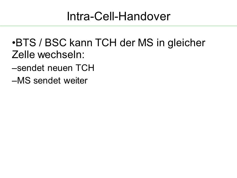 Intra-Cell-Handover BTS / BSC kann TCH der MS in gleicher Zelle wechseln: – sendet neuen TCH – MS sendet weiter