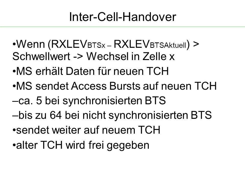 Inter-Cell-Handover Wenn (RXLEV BTSx – RXLEV BTSAktuell ) > Schwellwert -> Wechsel in Zelle x MS erhält Daten für neuen TCH MS sendet Access Bursts auf neuen TCH – ca.