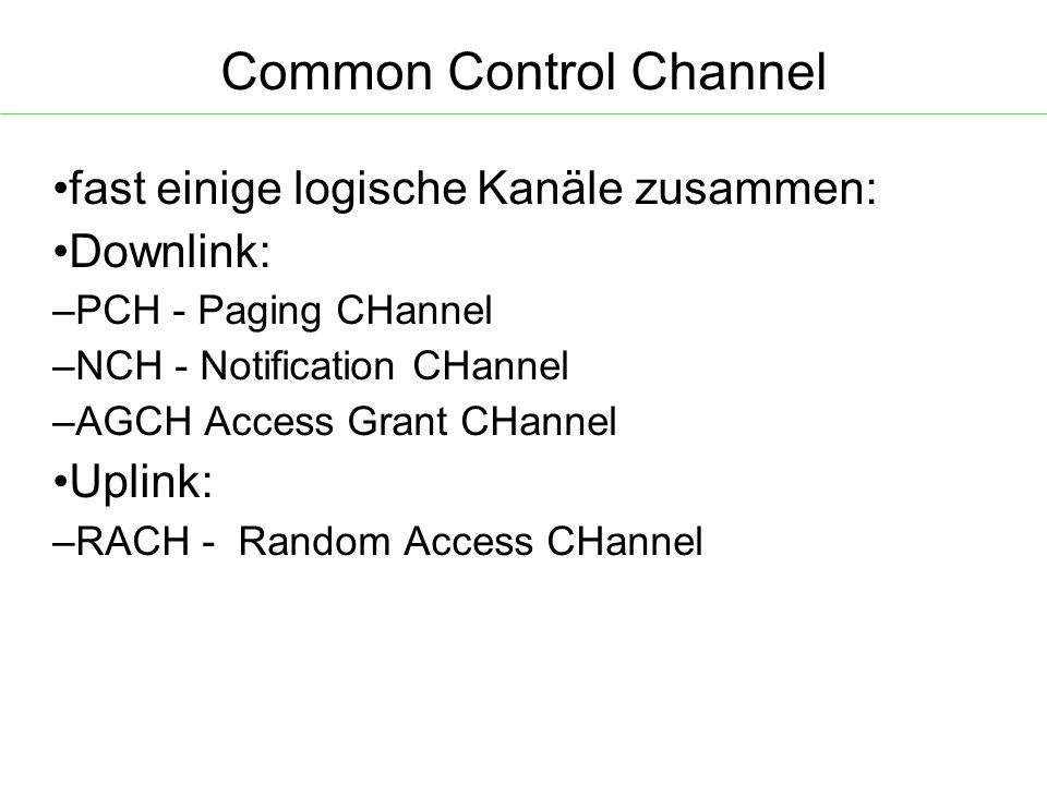 Sichere Kommunikation, Prinzip Kc – Schlüssel für Nachrichten benötigt Kc = A8(Ki, RAND)  – bildbar von MS und PLMN Nachricht (M) wird verschlüsselt: – A5(Kc, M) = M Kc und entschlüsselt – A5(Kc, M kc ) = M