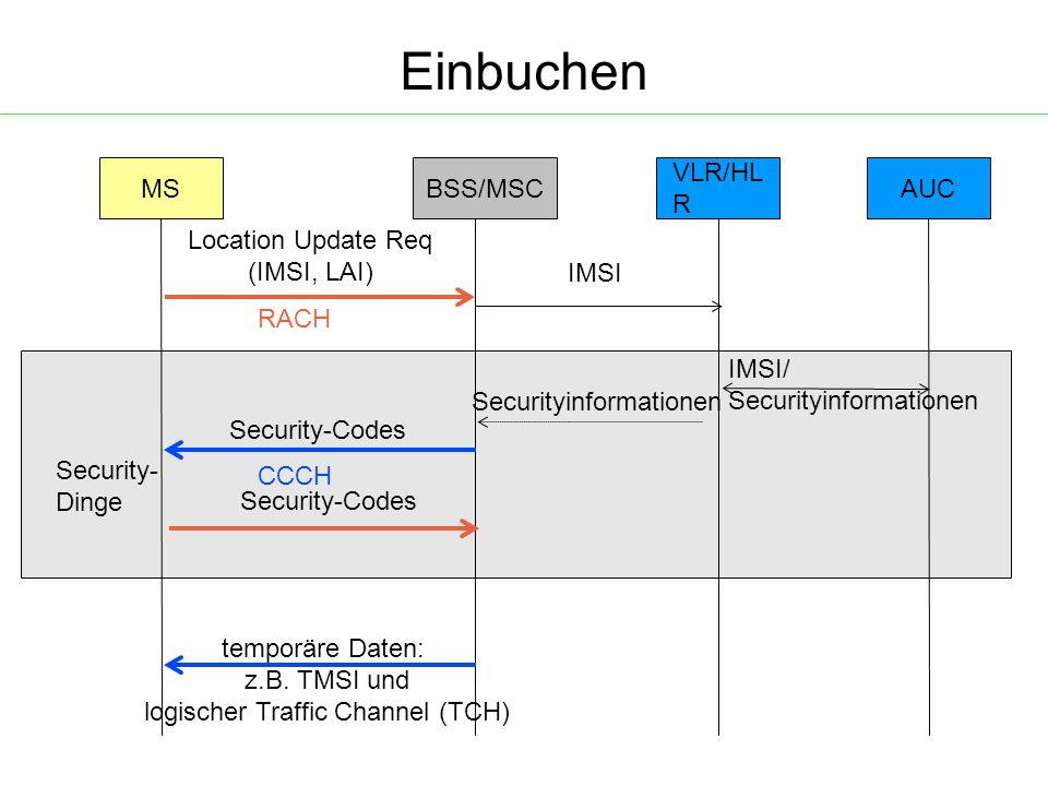 Informationen nach Einbuchen HLR/VLR kennen u.a.– LAI jeder MS, d.h.