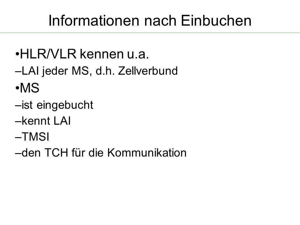 Informationen nach Einbuchen HLR/VLR kennen u.a. – LAI jeder MS, d.h.