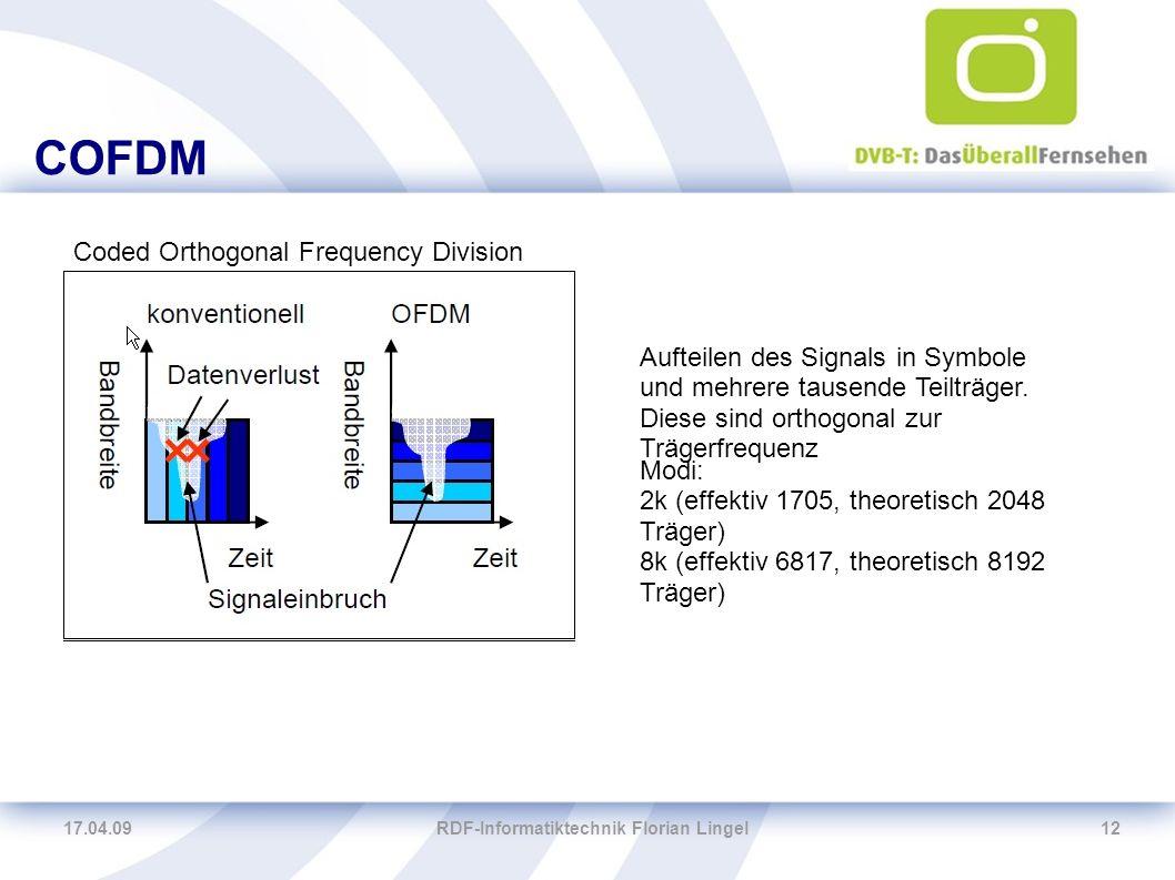 17.04.09RDF-Informatiktechnik Florian Lingel12 COFDM Coded Orthogonal Frequency Division Multiplex Modi: 2k (effektiv 1705, theoretisch 2048 Träger) 8