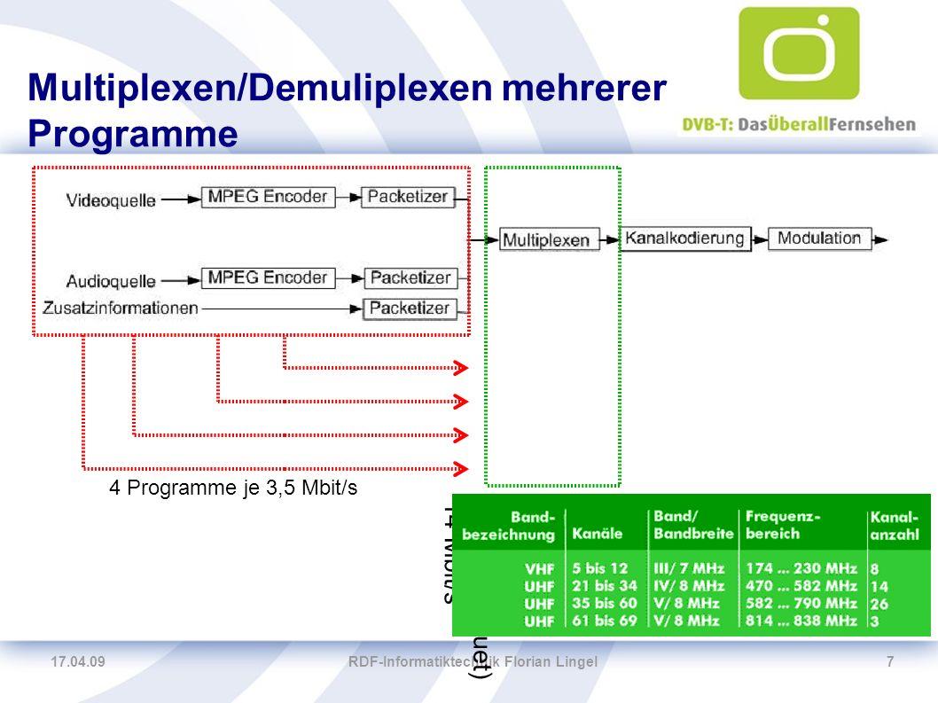 17.04.09RDF-Informatiktechnik Florian Lingel8 Kanalcodierung 16 Byte FEC RS-Code + 188 Byte TS (4 Byte Header) = 204 Byte Gesamtrahm en Forward Error Correction (FEC)
