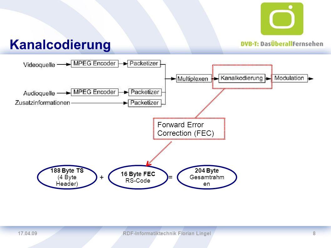17.04.09RDF-Informatiktechnik Florian Lingel8 Kanalcodierung 16 Byte FEC RS-Code + 188 Byte TS (4 Byte Header) = 204 Byte Gesamtrahm en Forward Error
