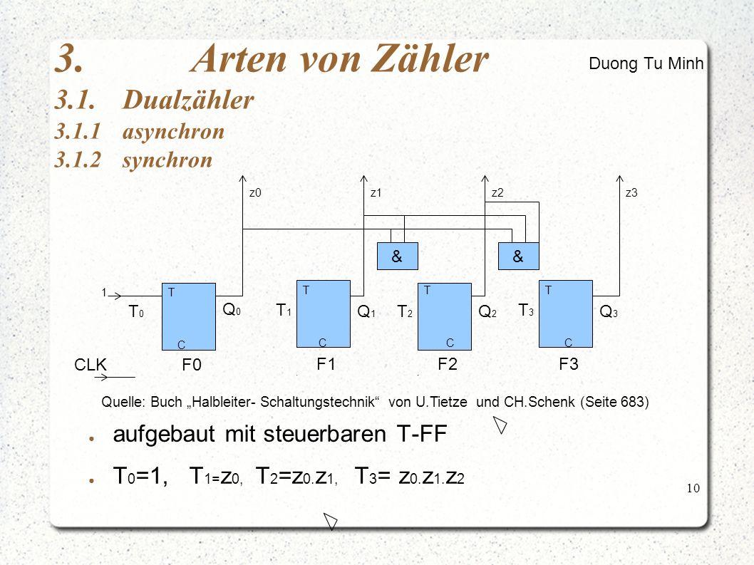"""10 Quelle: Buch """"Halbleiter- Schaltungstechnik von U.Tietze und CH.Schenk (Seite 683) ● aufgebaut mit steuerbaren T-FF ● T 0 =1, T 1= z 0, T 2 =z 0."""