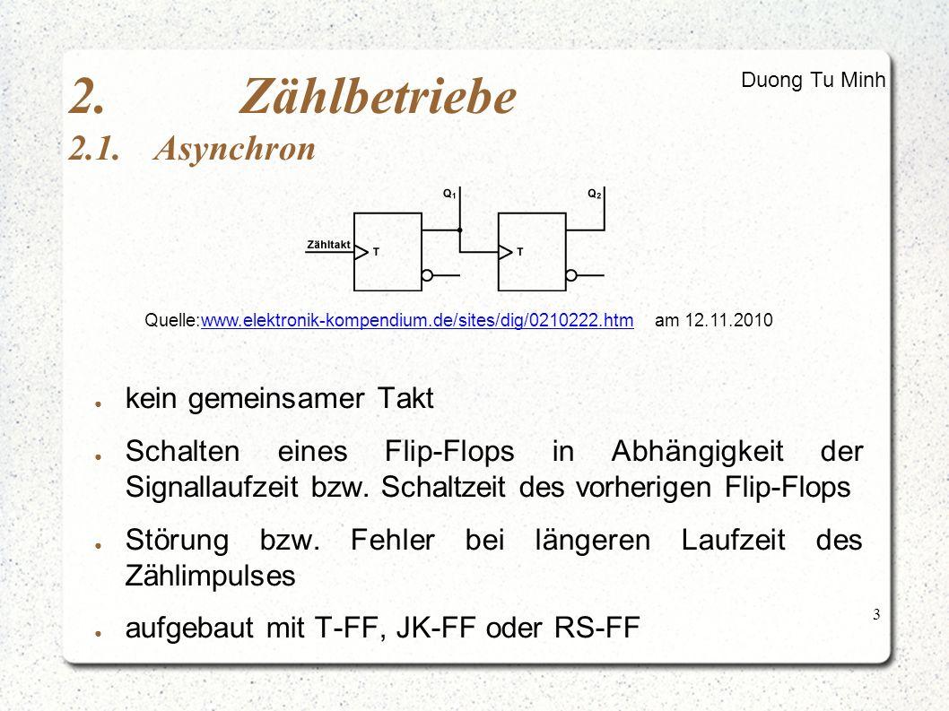 3 2.Zählbetriebe 2.1.Asynchron ● kein gemeinsamer Takt ● Schalten eines Flip-Flops in Abhängigkeit der Signallaufzeit bzw.