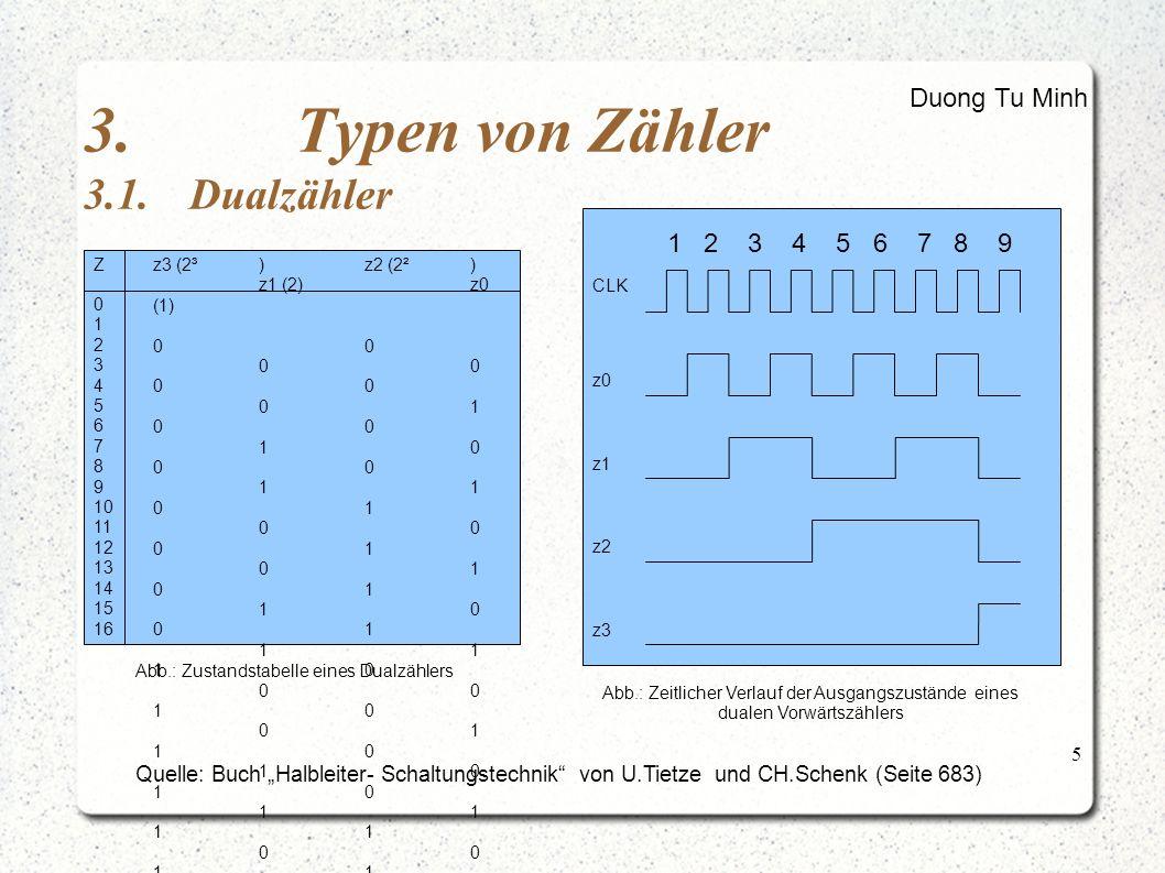 6 3.Arten von Zähler 3.1.Dualzähler Zwei Gesetzmäßigkeit der Dualdarstellung: 1.Eine Ausgangsvariable z i ändert dann ihren Wert, wenn die nächst niedrigere Variable z i-1 von 1 auf 0 geht.