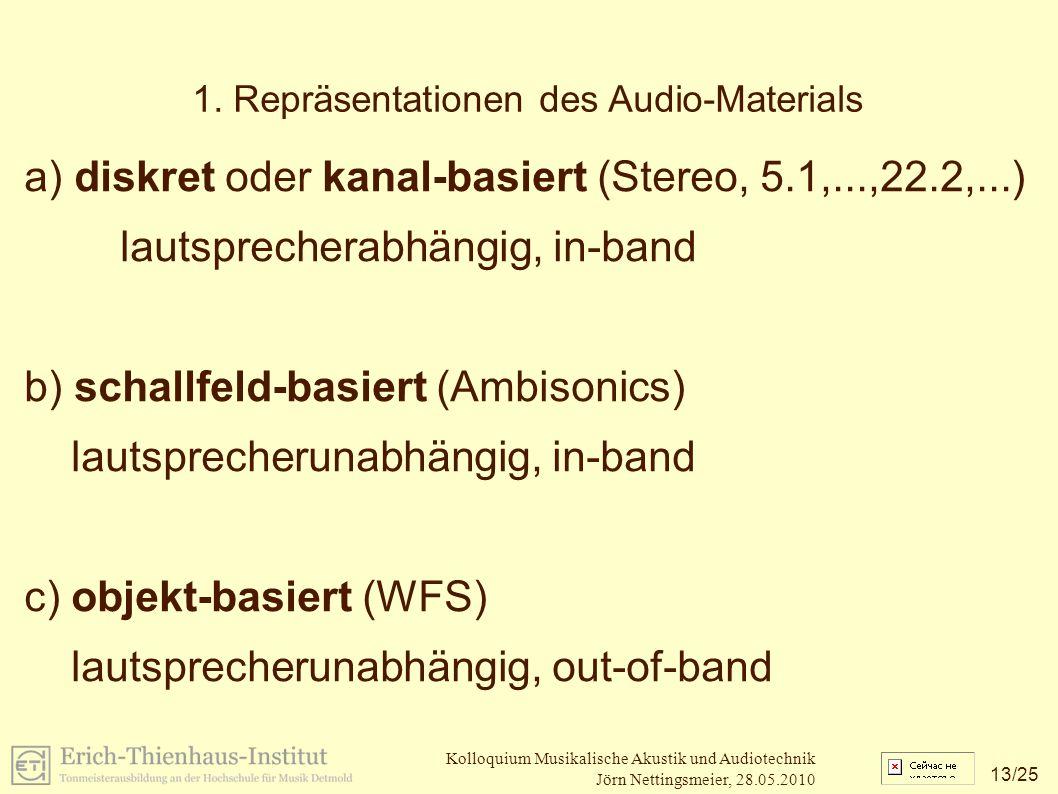13 /25 Kolloquium Musikalische Akustik und Audiotechnik Jörn Nettingsmeier, 28.05.2010 1.