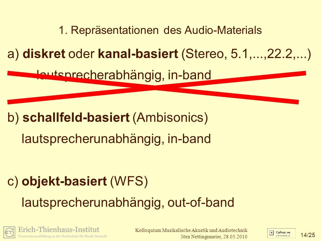 14 /25 Kolloquium Musikalische Akustik und Audiotechnik Jörn Nettingsmeier, 28.05.2010 1.