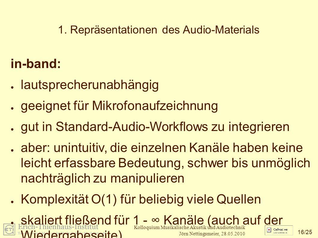 16 /25 Kolloquium Musikalische Akustik und Audiotechnik Jörn Nettingsmeier, 28.05.2010 1.