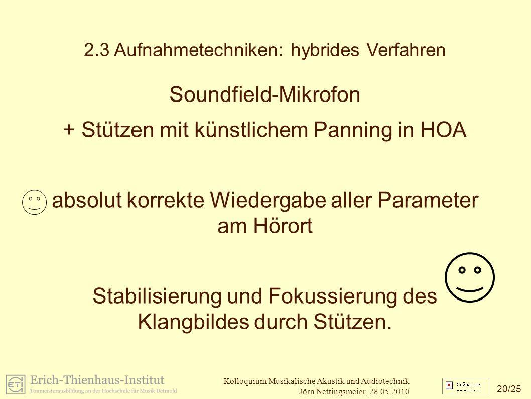 20 /25 Kolloquium Musikalische Akustik und Audiotechnik Jörn Nettingsmeier, 28.05.2010 2.3 Aufnahmetechniken: hybrides Verfahren Soundfield-Mikrofon + Stützen mit künstlichem Panning in HOA absolut korrekte Wiedergabe aller Parameter am Hörort Stabilisierung und Fokussierung des Klangbildes durch Stützen.