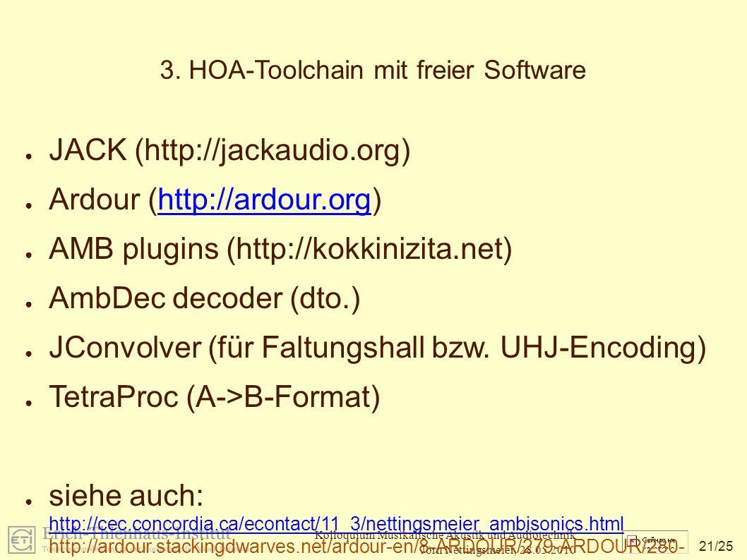 21 /25 Kolloquium Musikalische Akustik und Audiotechnik Jörn Nettingsmeier, 28.05.2010 3.