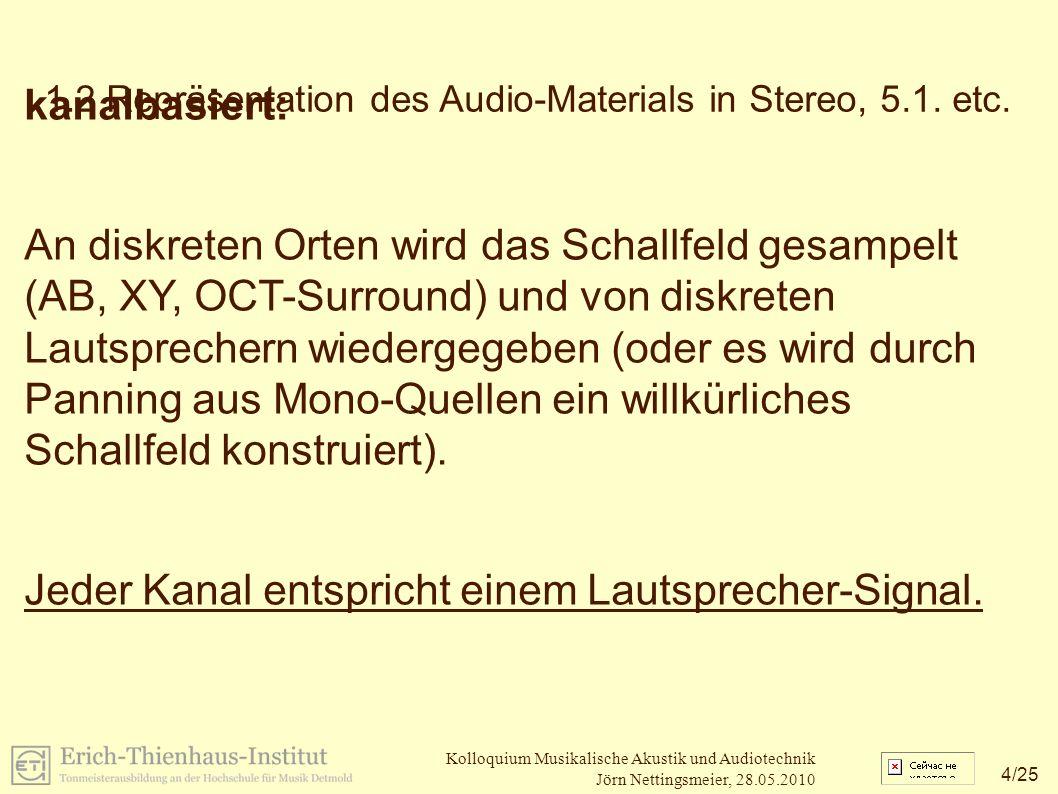 25 /25 Kolloquium Musikalische Akustik und Audiotechnik Jörn Nettingsmeier, 28.05.2010 Vielen Dank.