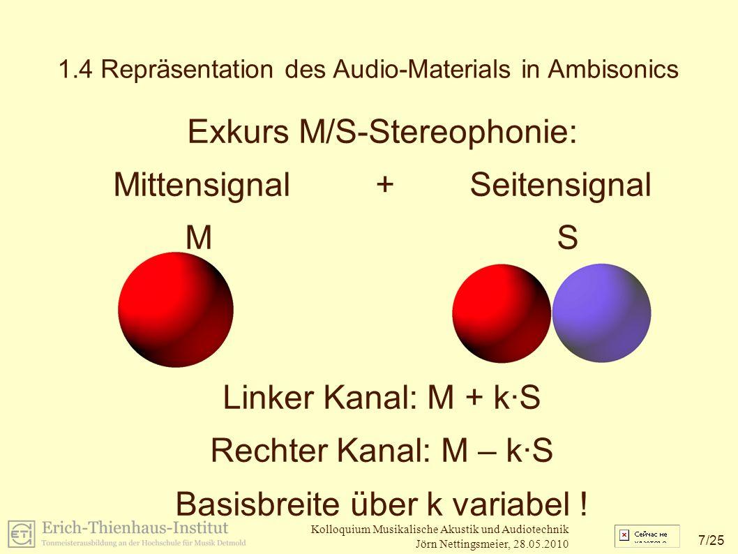 7 /25 Kolloquium Musikalische Akustik und Audiotechnik Jörn Nettingsmeier, 28.05.2010 1.4 Repräsentation des Audio-Materials in Ambisonics Exkurs M/S-Stereophonie: Mittensignal + Seitensignal M S Linker Kanal: M + k·S Rechter Kanal: M – k·S Basisbreite über k variabel !