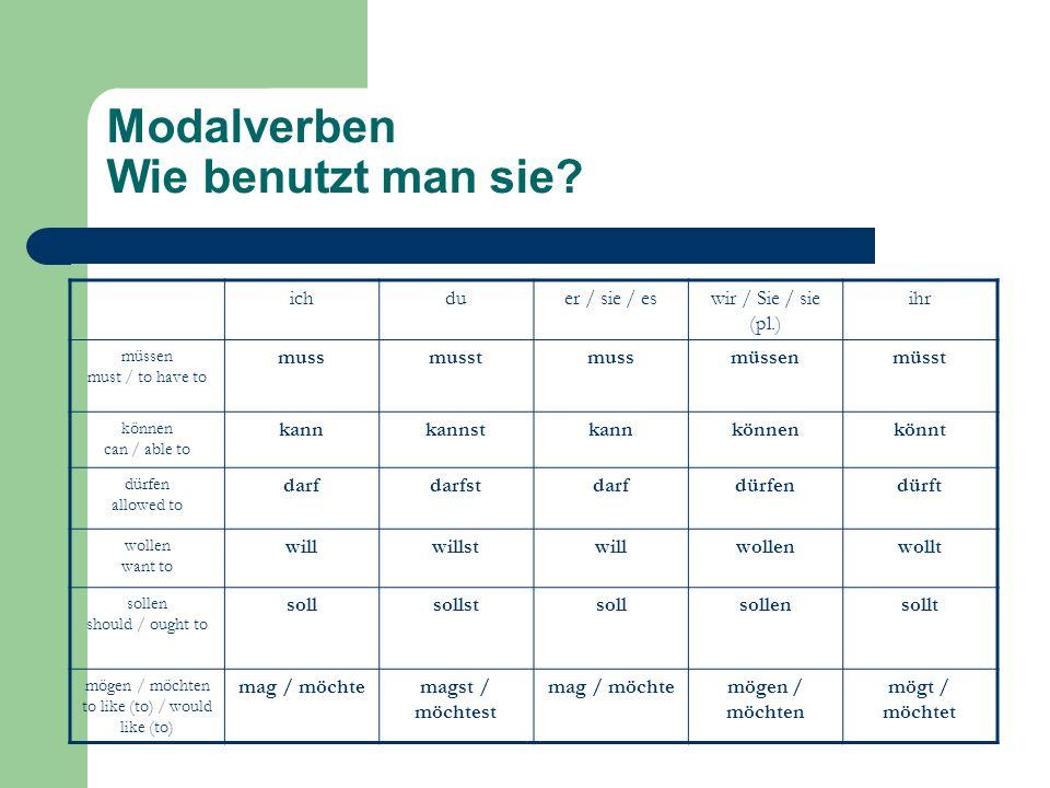 Modalverben Wie benutzt man sie? ichduer / sie / eswir / Sie / sie (pl.) ihr müssen must / to have to mussmusstmussmüssenmüsst können can / able to ka