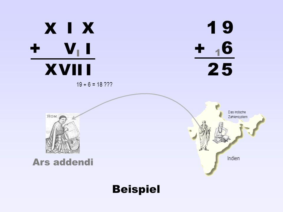 Ars addendi X I V X I I V II X 1 9 6 5 1 + + 2 I Rom Indien 19 + 6 = 18 ??? Beispiel Das indische Zahlensystem
