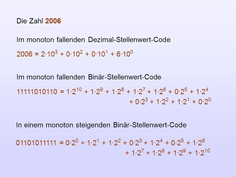 Die Zahl 2006 Im monoton fallenden Dezimal-Stellenwert-Code 2006 = 2·10 3 + 0·10 2 + 0·10 1 + 6·10 0 Im monoton fallenden Binär-Stellenwert-Code 11111010110 = 1·2 10 + 1·2 9 + 1·2 8 + 1·2 7 + 1·2 6 + 0·2 5 + 1·2 4 + 0·2 3 + 1·2 2 + 1·2 1 + 0·2 0 In einem monoton steigenden Binär-Stellenwert-Code 01101011111 = 0·2 0 + 1·2 1 + 1·2 2 + 0·2 3 + 1·2 4 + 0·2 5 + 1·2 6 + 1·2 7 + 1·2 8 + 1·2 9 + 1·2 10
